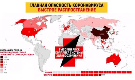 Третья волна COVID19 в Москве на 2021 год?