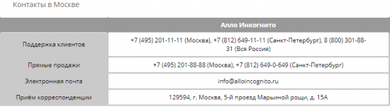Контакты службы поддержки ЗАО КантриКом Москва